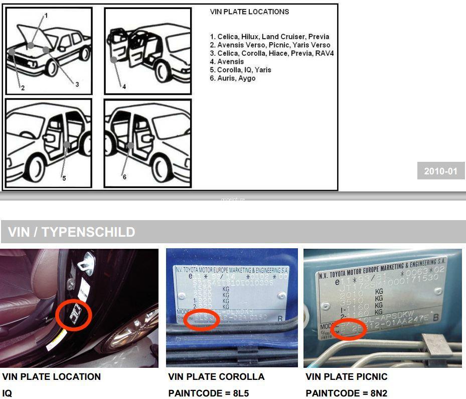 Localiser Le Code Couleur De Votre Vehicule Le Blog De Www